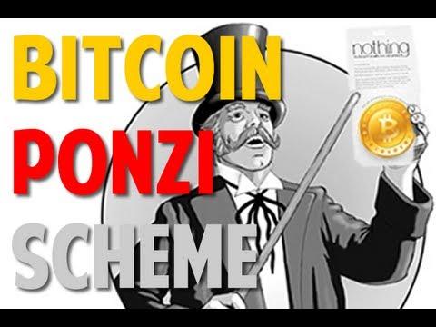 Is Bitcoin A Ponzi?