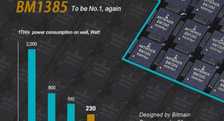 BM1385 ASIC Chip Makes Bitcoin Mining More Energy-Efficient