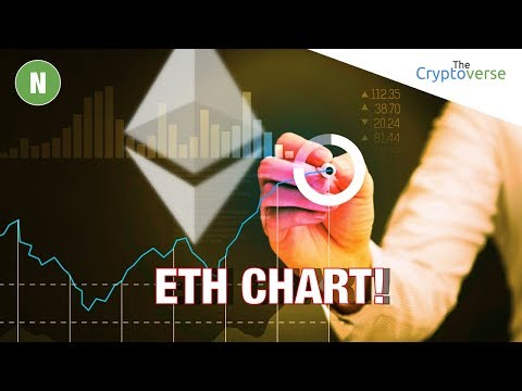 ETH Chart / New Tether Audit / 12 New ICONOMI Funds / Peerplays Update / Goldman Sachs Embrace BTC?