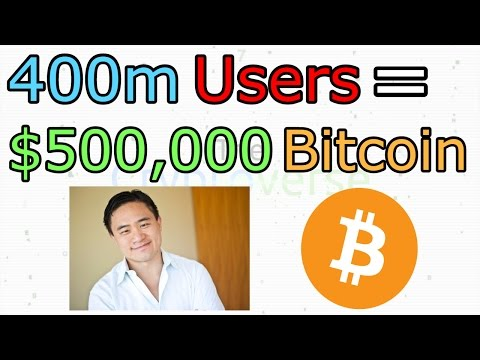 SnapChat Investor: 400m Users Equals 0,000 Bitcoin By 2030 (The Cryptoverse #246)