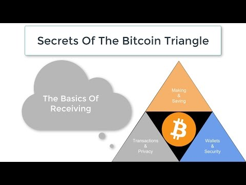 How To Receive Bitcoin – A Basic Step By Step Guide Using Blockchain.info