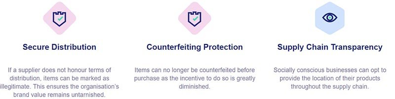 Devery's Vision to Document Supply Chains and Battle The Counterfeit Goods Industry