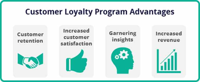 Why Blockchain Loyalty Programs Provide A Win for Companies and Consumers Alike