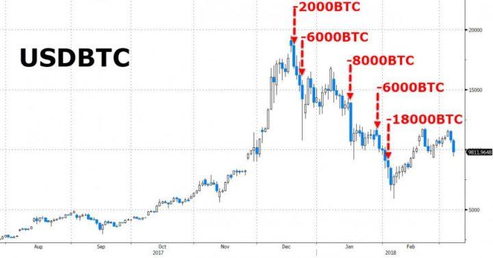 mt gox bitcoin preț)