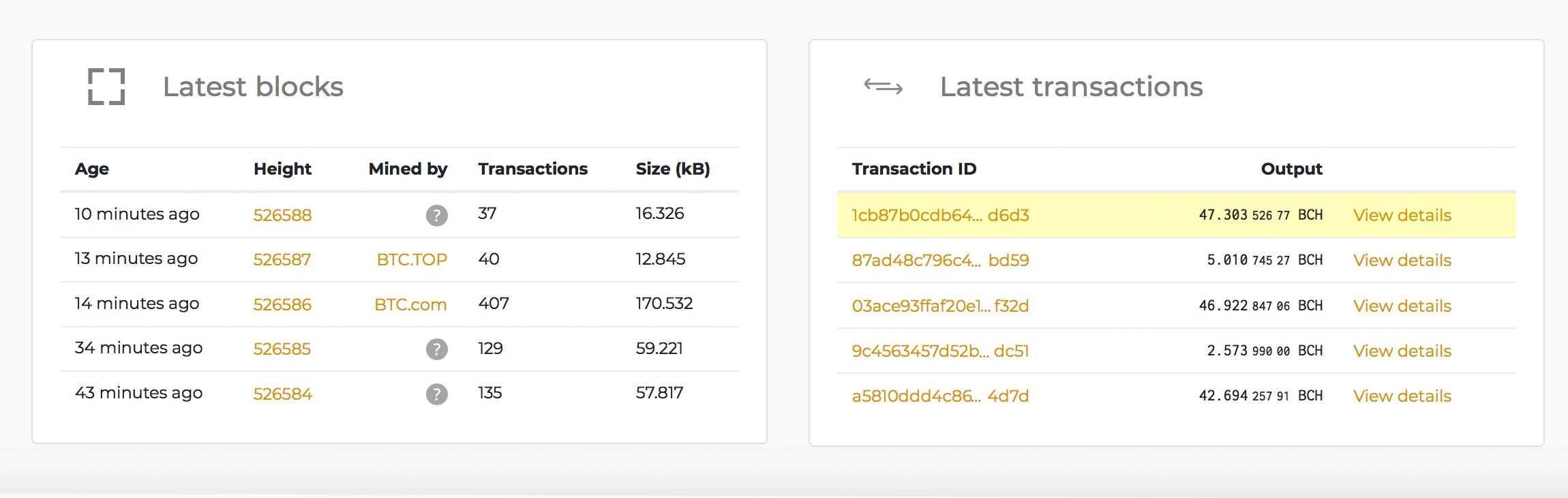 The Bitcoin BCH Block Explorer Explodes With Blockchain Data