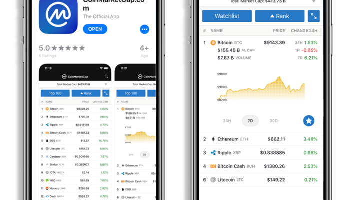 Coinmarketcap Launches iOS Mobile App
