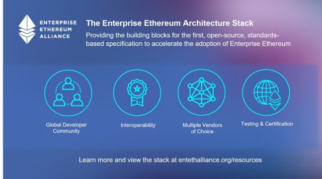 Ethereum Enterprise Alliance Reminds Everyone It's Still Active, Unveils New Architecture Stack