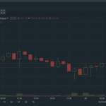 Ethereum Market Report: $ETH Plunges $44.37 in One Hour
