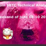 Bitcoin $BTC Technical Analyses – Weekend of June 08 to 10 2018