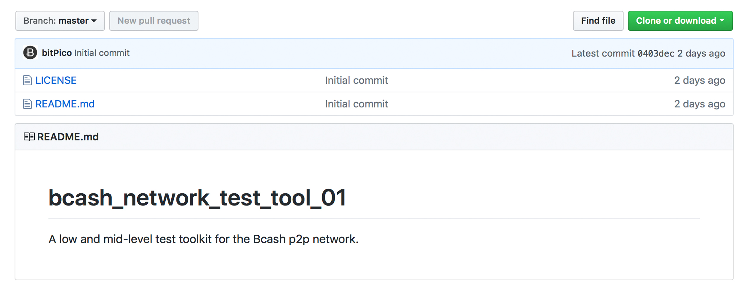 A Character Called Bitpico Thinks He Can Stress-Test the BCH Network
