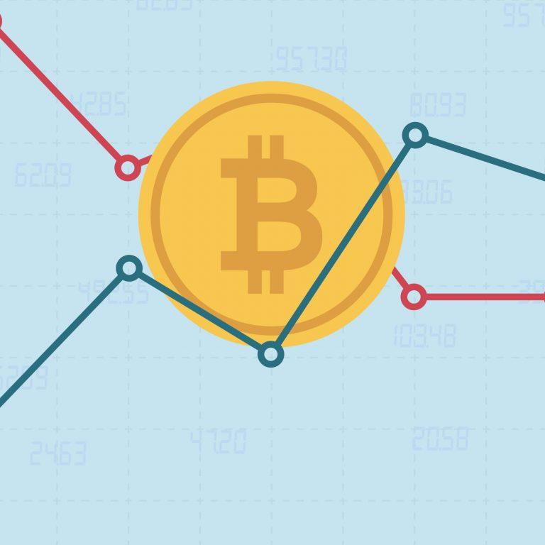 BTC Markets Update: Major Symmetrical Triangle Set to Break