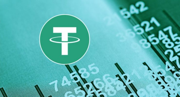 Unofficial Report Confirms Tether's Tokens Are Fully Backed by US Dollars