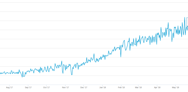 Bitcoin Hashrate Drops as China Floods Knock Out 'Tens Of Thousands' of Miners