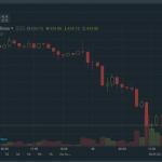 Ethereum BlockDesk Report: $1.78 Billion in Ether Trades