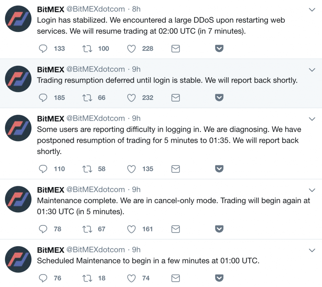 Theories Abound After Bitcoin Leaps While Bitmex is Down