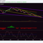 VeChain (VEN) Leads Crypto Comeback Rally, Further Upside Likely In The Weeks Ahead