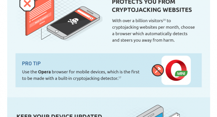 Mineral processing firm 911 Metallurgist releases infograph about cryptojacking