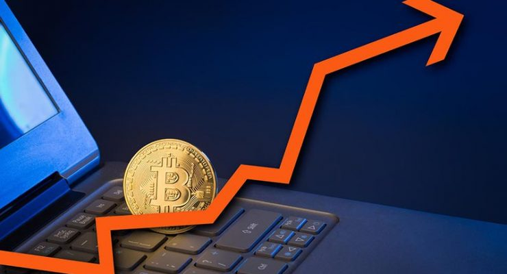 Bitcoin Price Analysis: Strong Rally Tests Trend-Changing Behavior