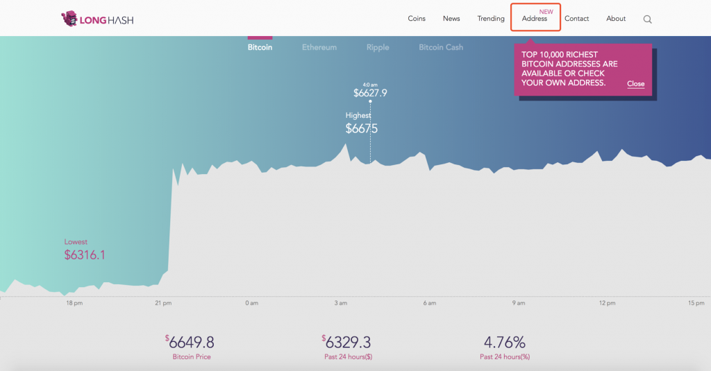 Longhash Launches Bitcoin Tracker to Find 'Dirty Money'