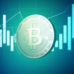 Bitcoin Price Watch: Is $6,500 Imminent?