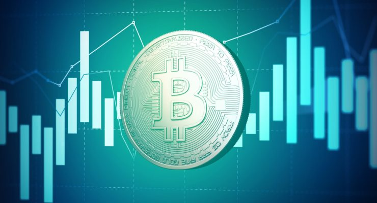 Bitcoin Price Watch: Currency's Behavior Is Mimicked by Other Coins