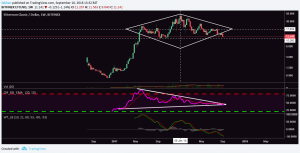 Could Ethereum Classic (ETC) Be The Biggest Winner In 2019?
