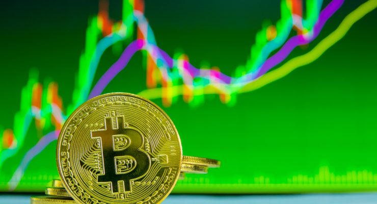 Bitcoin Price Watch: Currency Slightly Up, but Is Interest Subsiding?