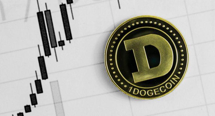 Dogecoin Price Dips Below $0.004 as Negative Pressure Intensifies