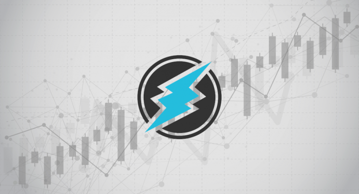 Electroneum Price Moves up Courtesy of Sistemkoin and eCommerce Push