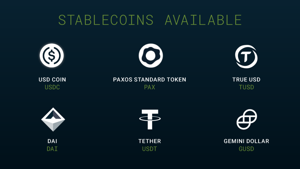Bitfinex Adds Four Stablecoins Including GUSD and USDC