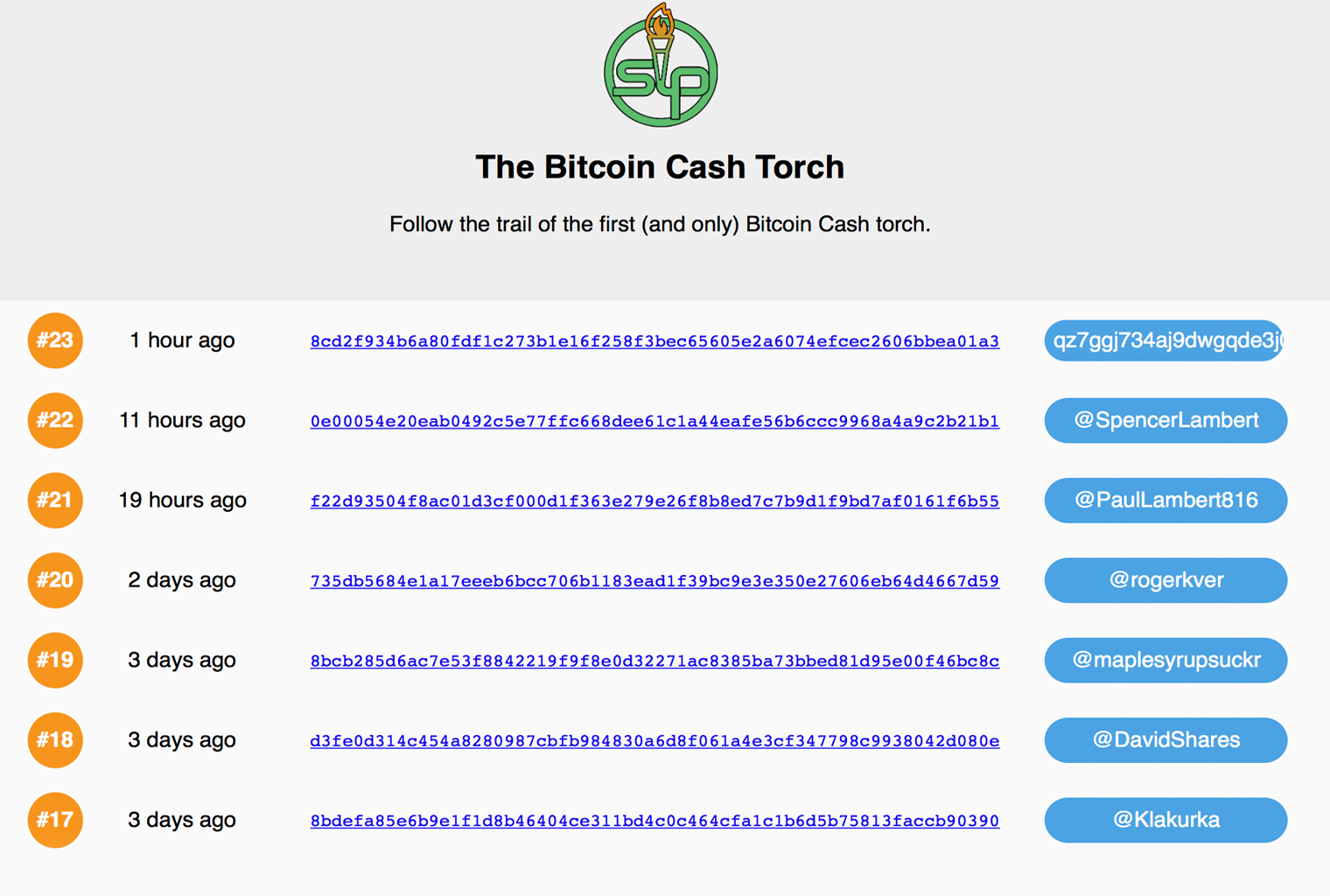 Bitcoin Cash Fans Start 'Torch Passing' Ceremony With a Non-Divisible Token