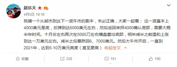 Zhao Dong's BTC prediction