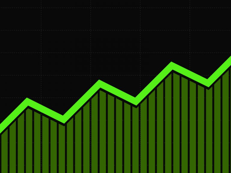 How to Easily Add Bitcoin Cash Price Charts to Your Website